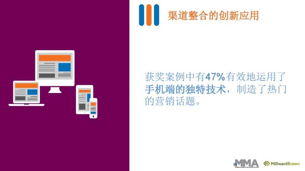 2015移动营销案例研究_000018