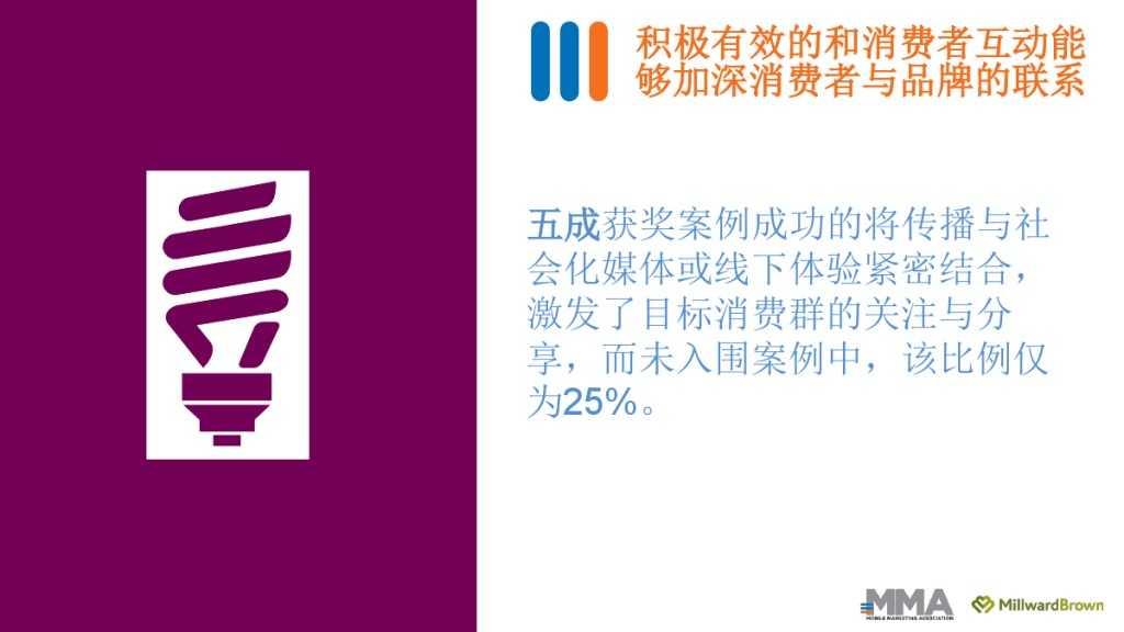 2015移动营销案例研究_000022