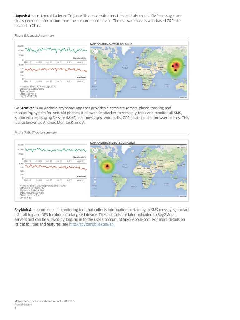 PR1508013821EN_Motive_Security_Labs_Malware_Report_000008