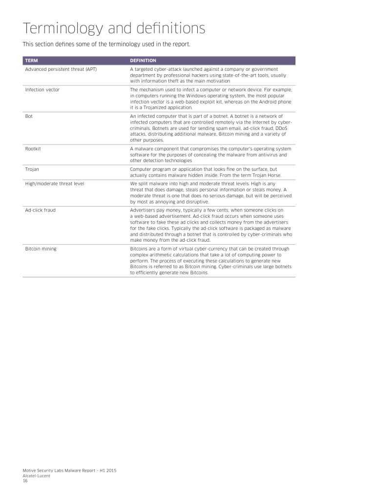 PR1508013821EN_Motive_Security_Labs_Malware_Report_000016