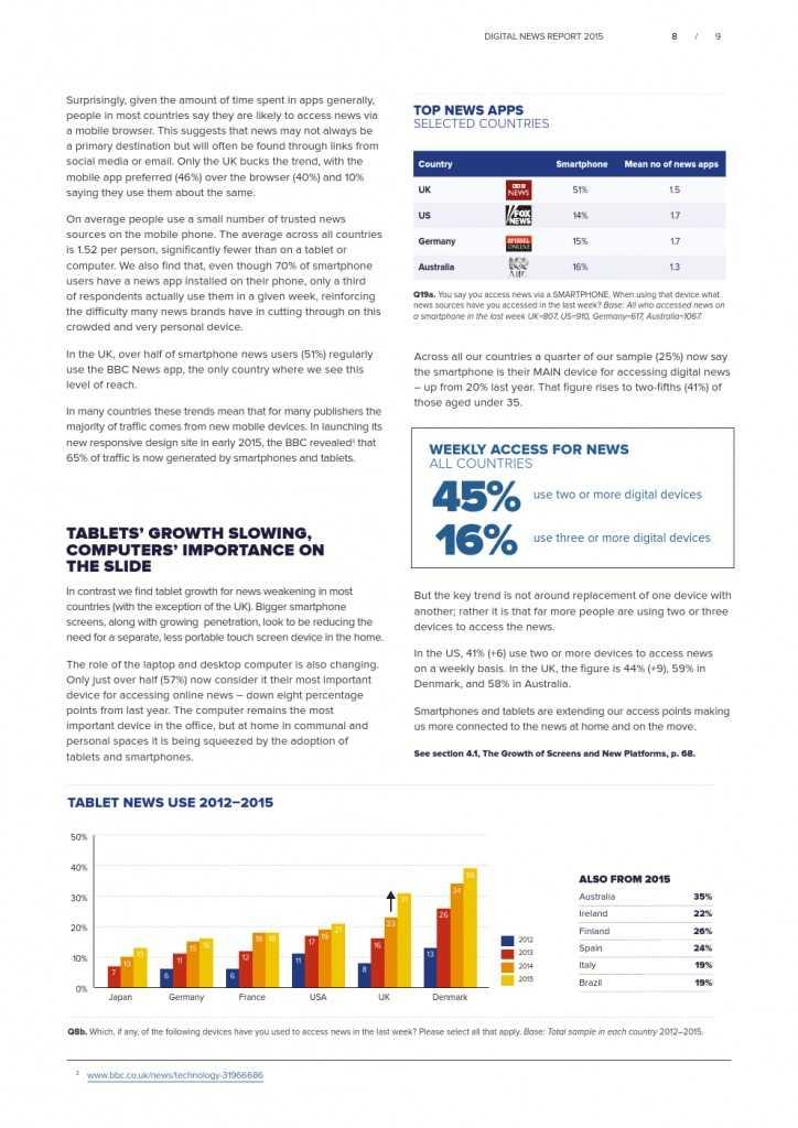 Reuters Institute Digital News Report 2015_Full Report_000009