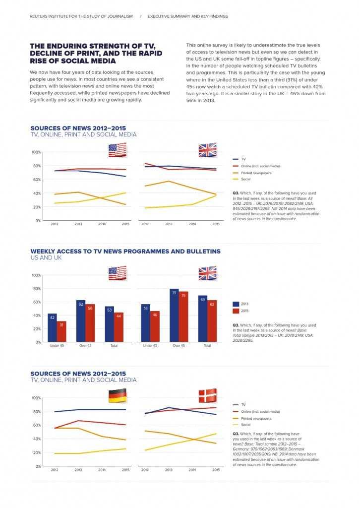 Reuters Institute Digital News Report 2015_Full Report_000010