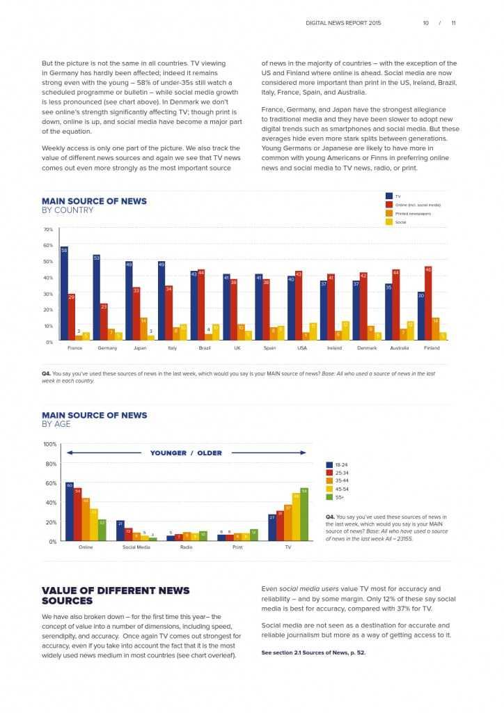Reuters Institute Digital News Report 2015_Full Report_000011