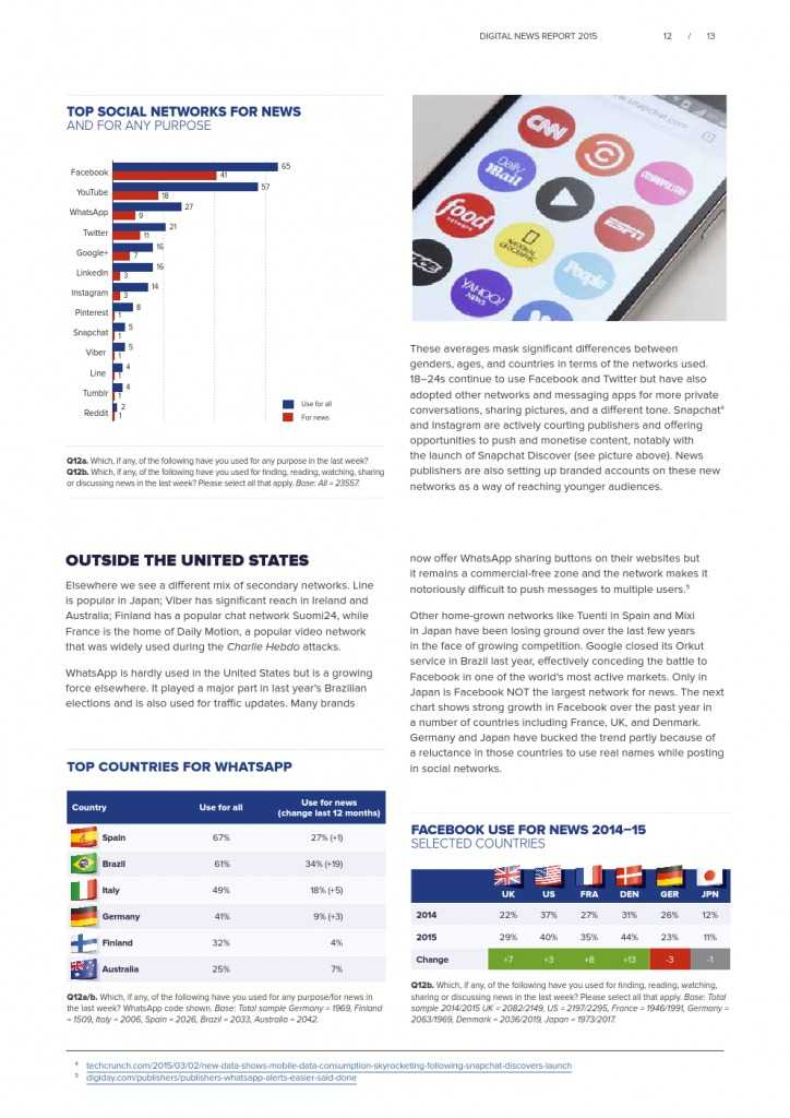 Reuters Institute Digital News Report 2015_Full Report_000013