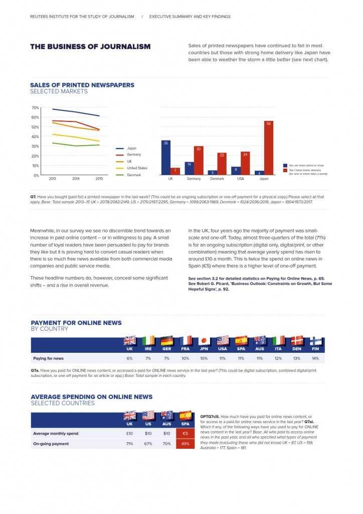 Reuters Institute Digital News Report 2015_Full Report_000018