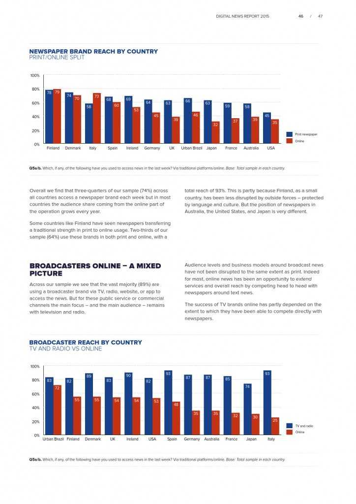 Reuters Institute Digital News Report 2015_Full Report_000047