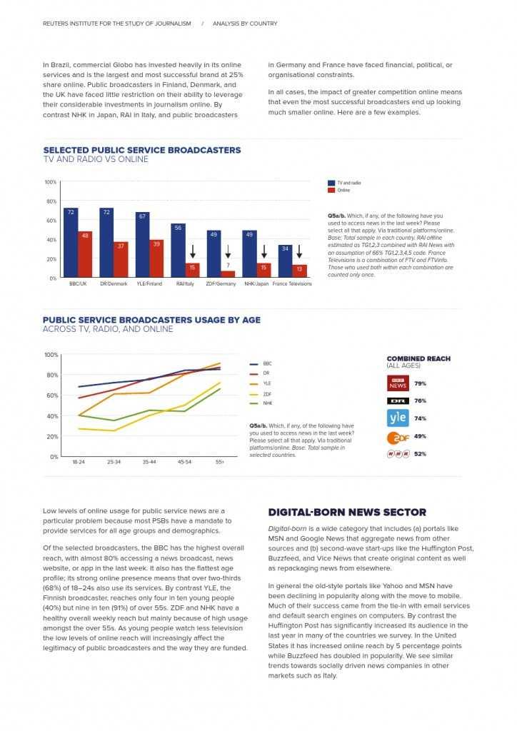 Reuters Institute Digital News Report 2015_Full Report_000048