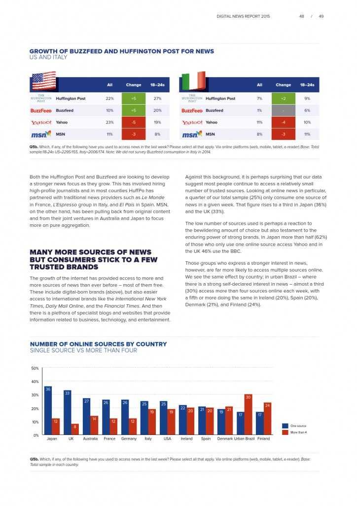 Reuters Institute Digital News Report 2015_Full Report_000049