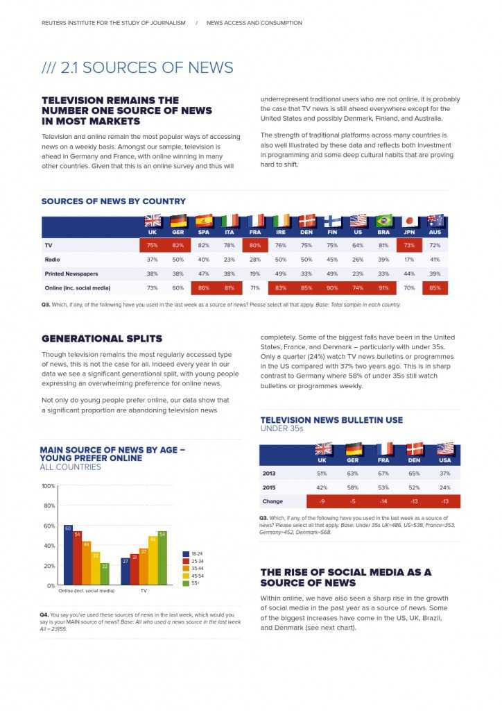 Reuters Institute Digital News Report 2015_Full Report_000052