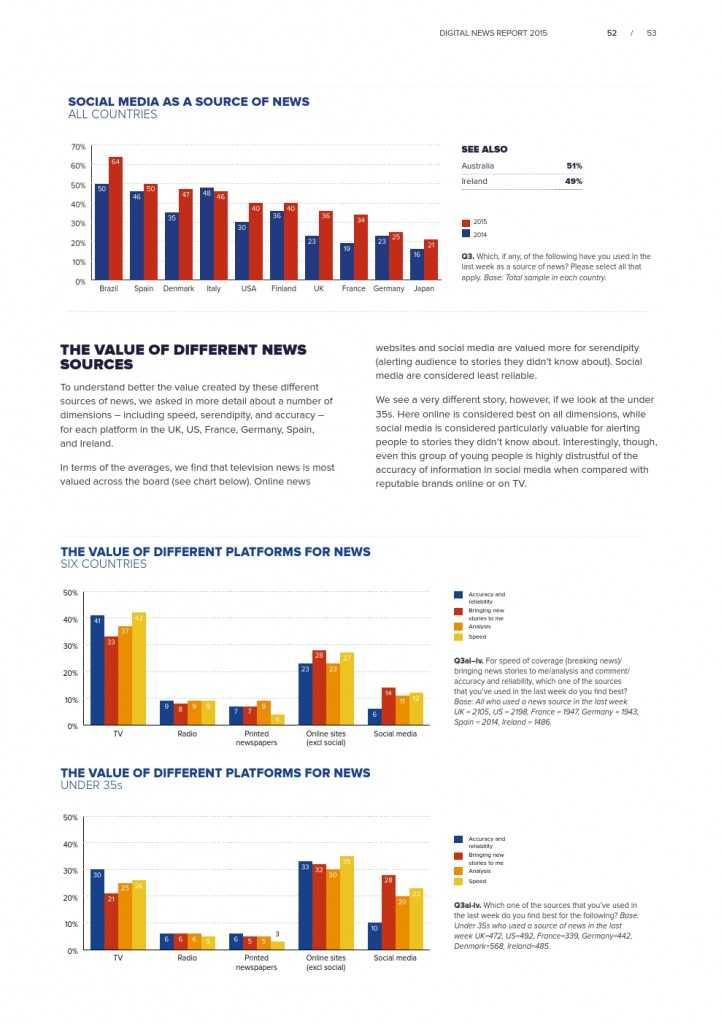 Reuters Institute Digital News Report 2015_Full Report_000053