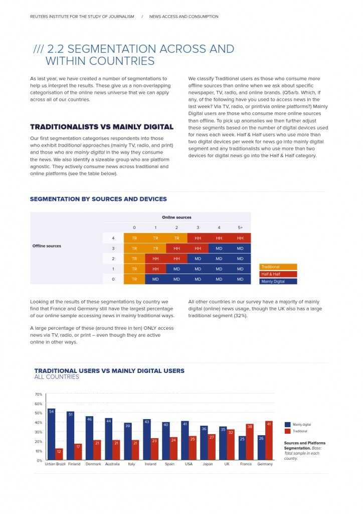 Reuters Institute Digital News Report 2015_Full Report_000054
