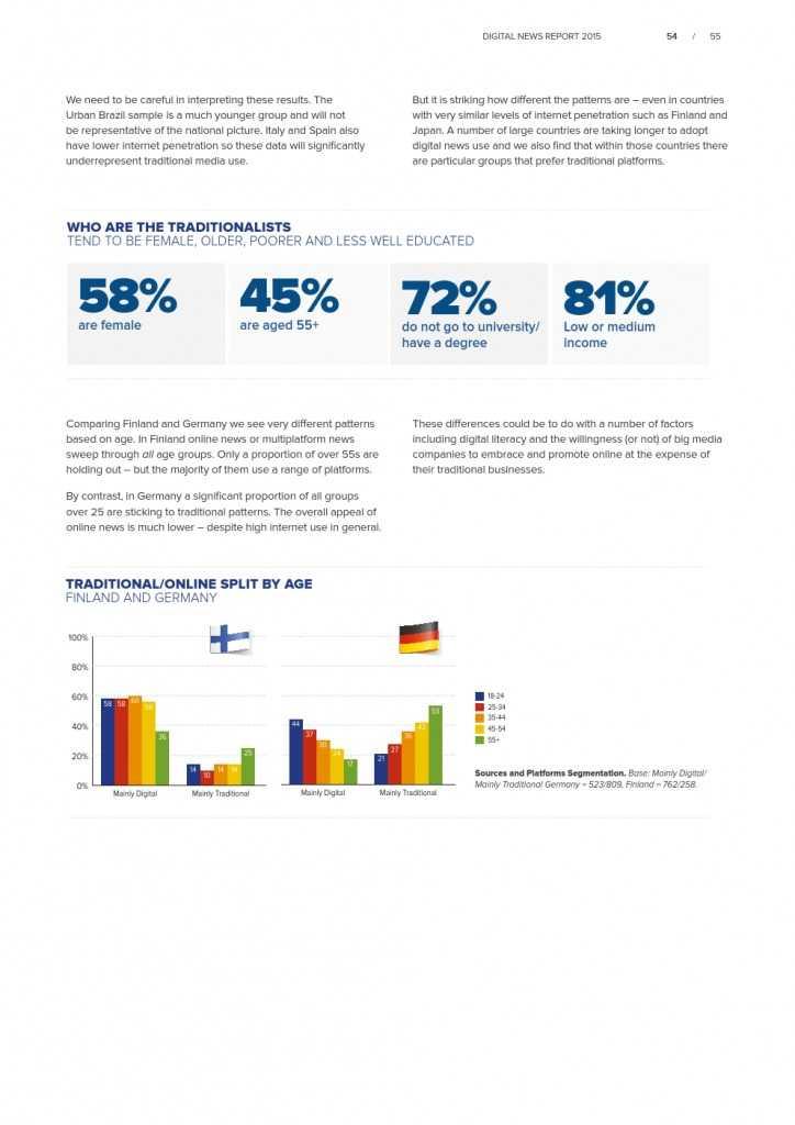Reuters Institute Digital News Report 2015_Full Report_000055