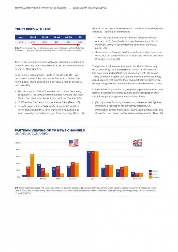 Reuters Institute Digital News Report 2015_Full Report_000058