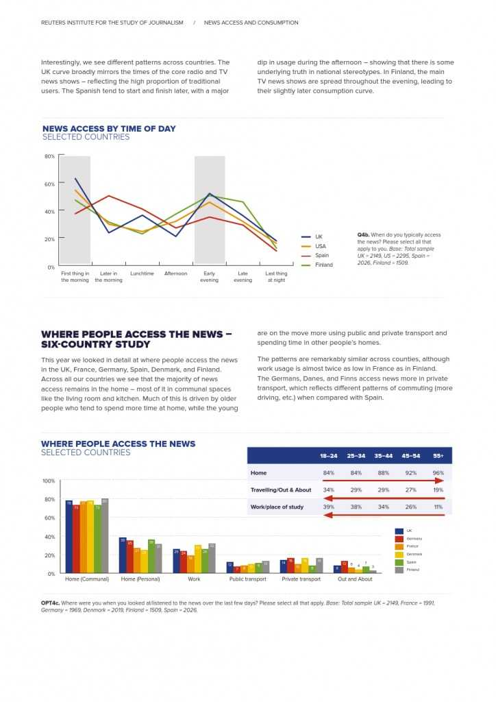 Reuters Institute Digital News Report 2015_Full Report_000060