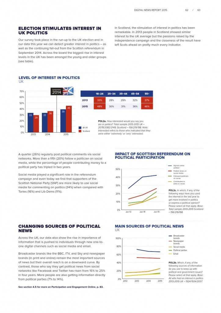 Reuters Institute Digital News Report 2015_Full Report_000063
