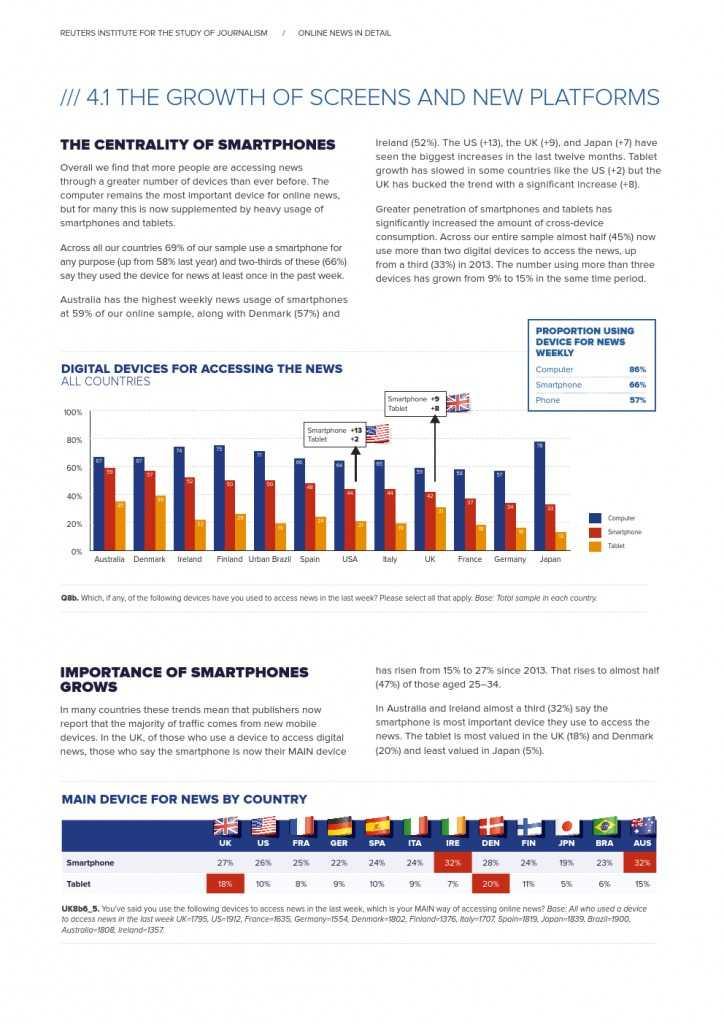 Reuters Institute Digital News Report 2015_Full Report_000068