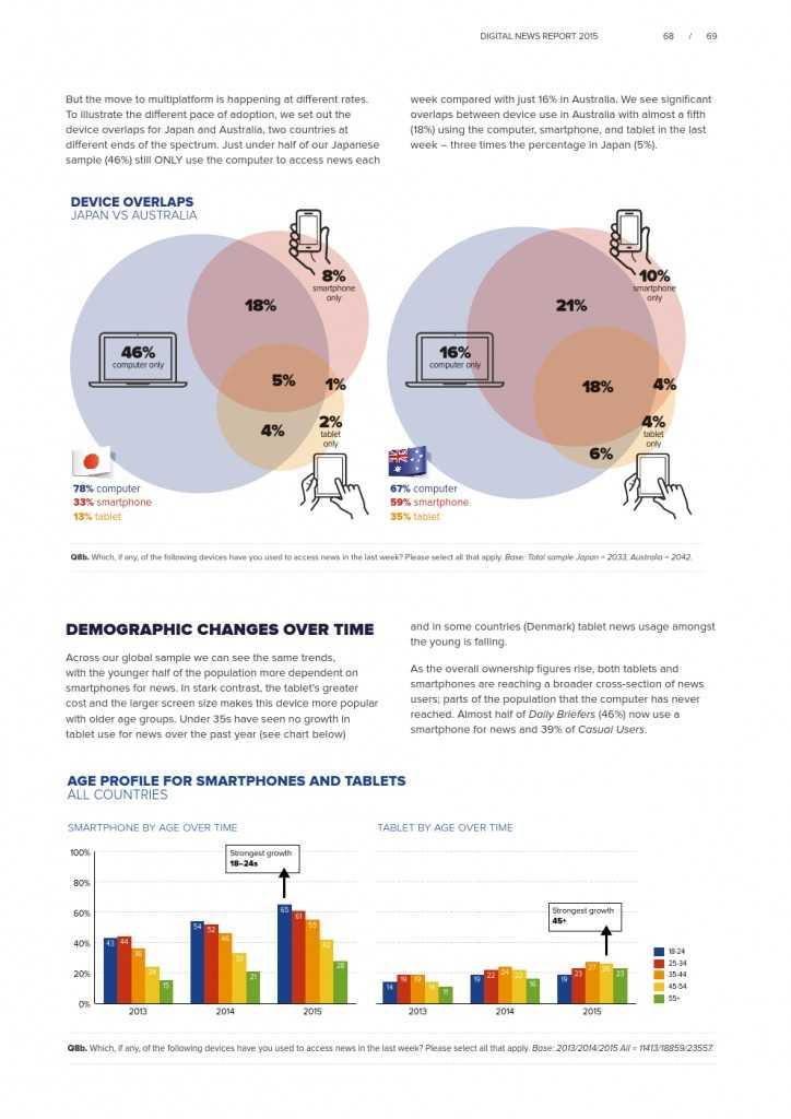 Reuters Institute Digital News Report 2015_Full Report_000069