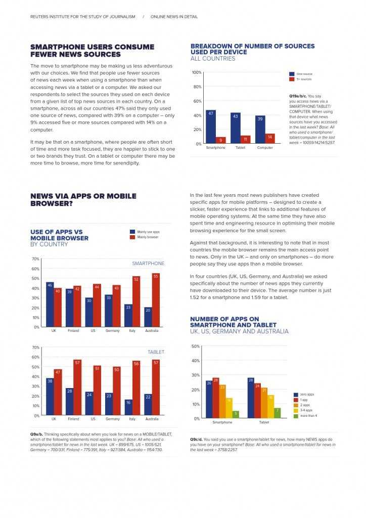 Reuters Institute Digital News Report 2015_Full Report_000070