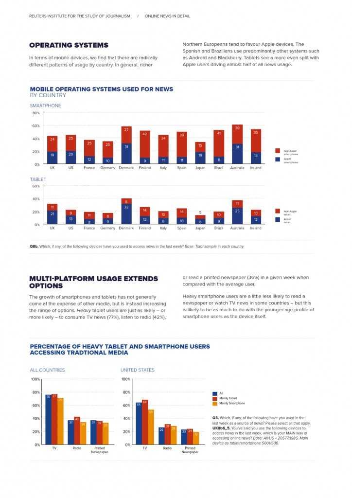 Reuters Institute Digital News Report 2015_Full Report_000072