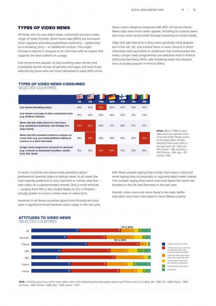 Reuters Institute Digital News Report 2015_Full Report_000075