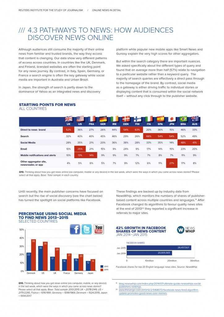 Reuters Institute Digital News Report 2015_Full Report_000076