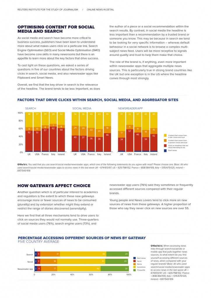 Reuters Institute Digital News Report 2015_Full Report_000078