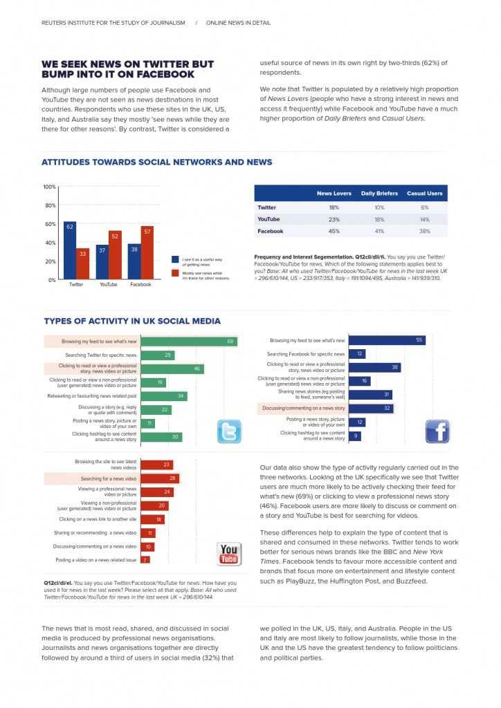 Reuters Institute Digital News Report 2015_Full Report_000082