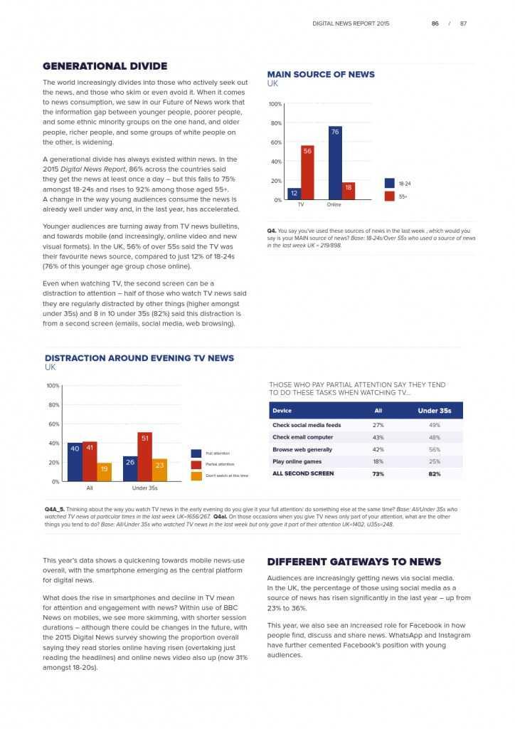 Reuters Institute Digital News Report 2015_Full Report_000087
