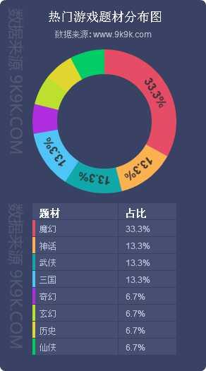 菠菜电竞app 33