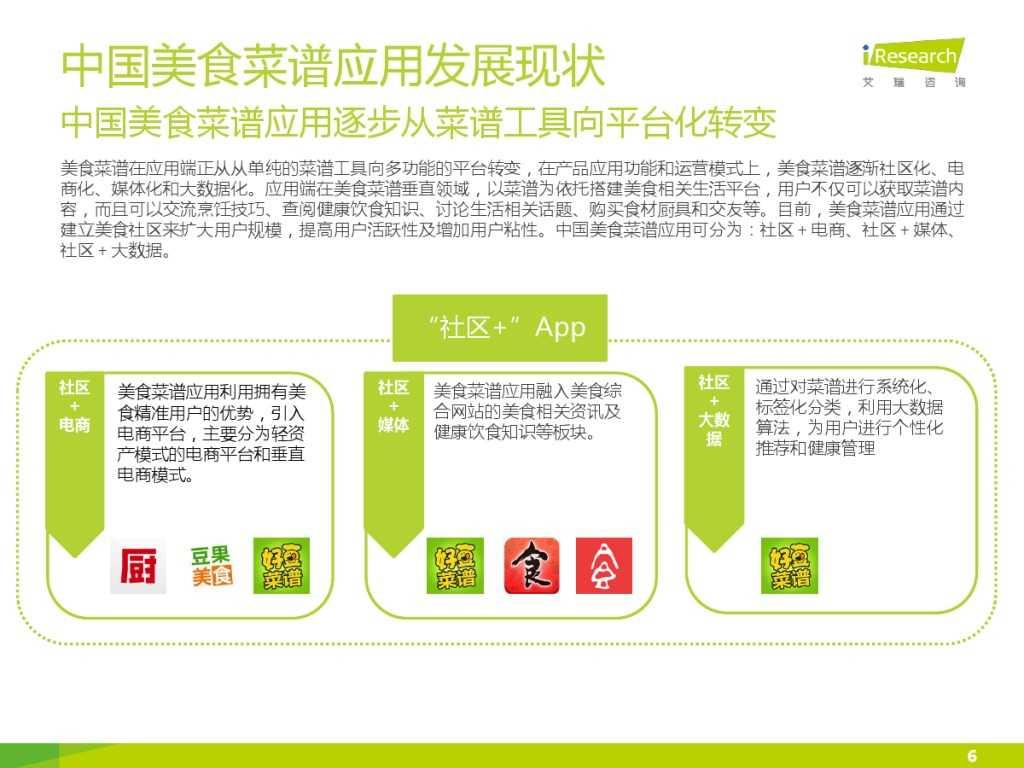 iResearch-2015中国美食菜谱应用研究简报_000006