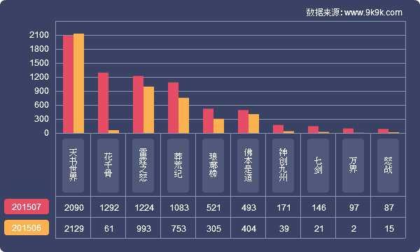 菠菜电竞app 31