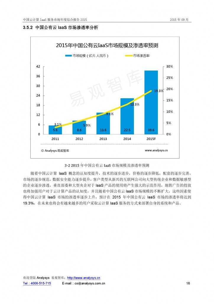 中国云计算 IaaS 服务市场年度综合报告2015 01_000016