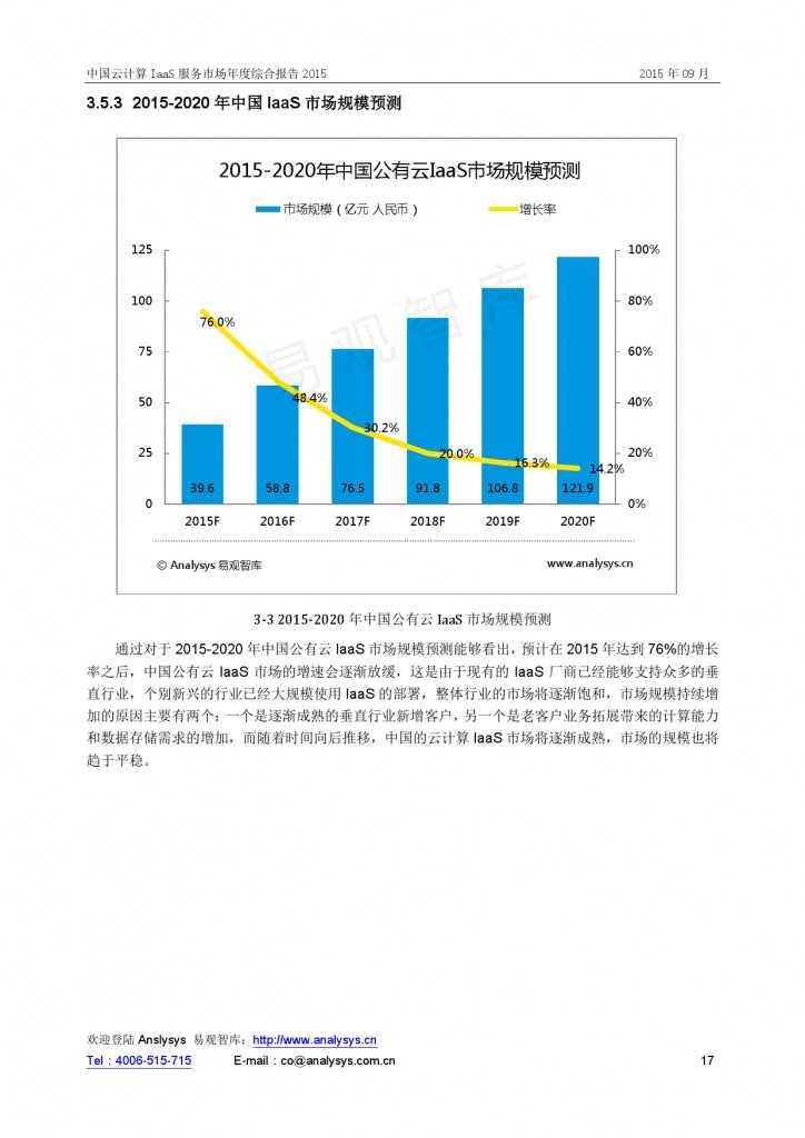 中国云计算 IaaS 服务市场年度综合报告2015 01_000017