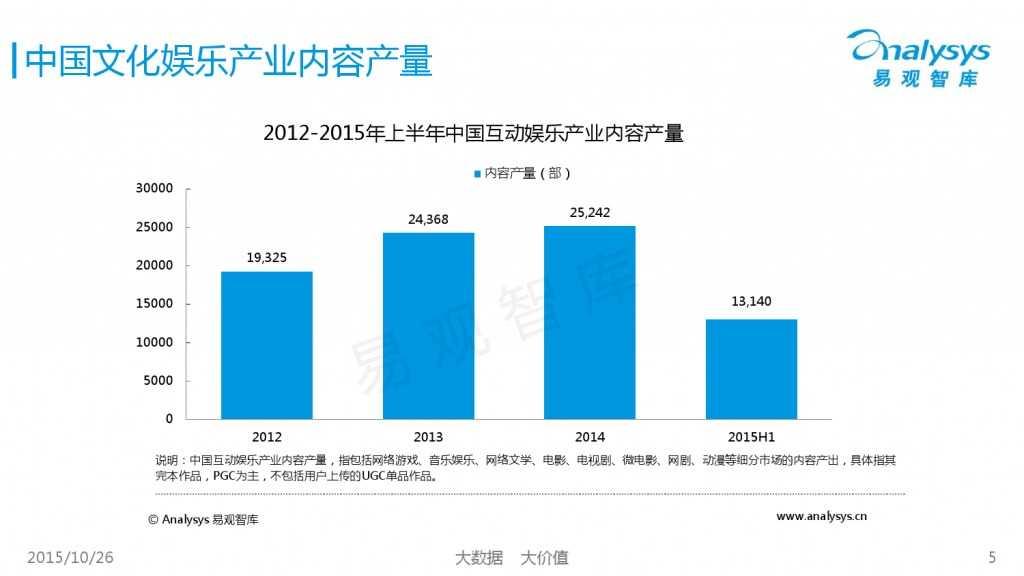 中国互动娱乐产业趋势研究报告2015-2016 01_000005
