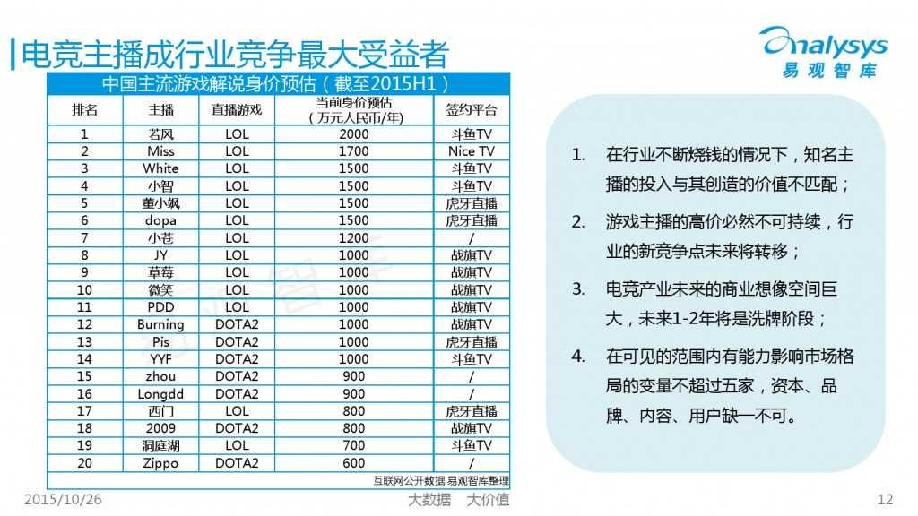 中国互动娱乐产业趋势研究报告2015-2016 01_000012