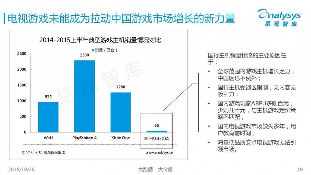 中国互动娱乐产业趋势研究报告2015-2016 01_000019