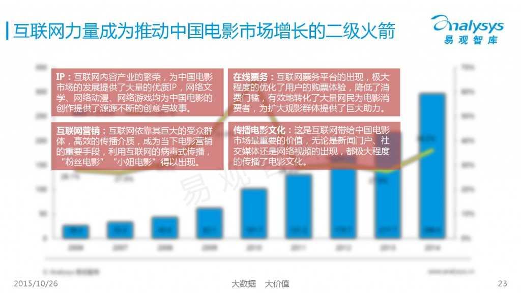 中国互动娱乐产业趋势研究报告2015-2016 01_000023