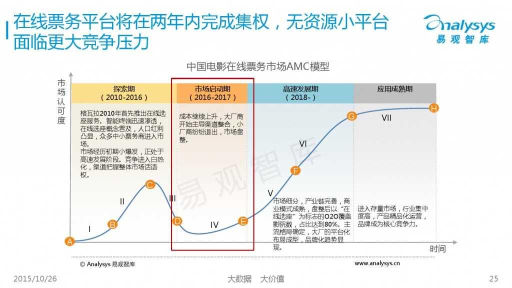 中国互动娱乐产业趋势研究报告2015-2016 01_000025