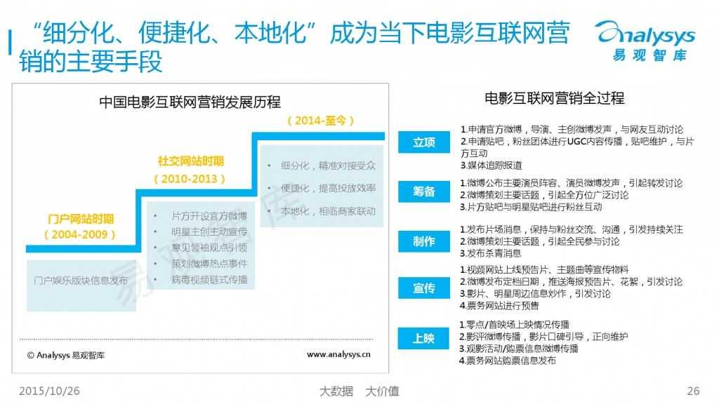 中国互动娱乐产业趋势研究报告2015-2016 01_000026