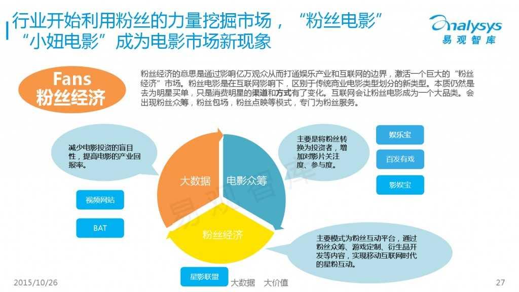 中国互动娱乐产业趋势研究报告2015-2016 01_000027