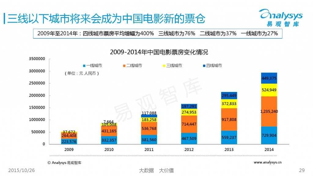 中国互动娱乐产业趋势研究报告2015-2016 01_000029