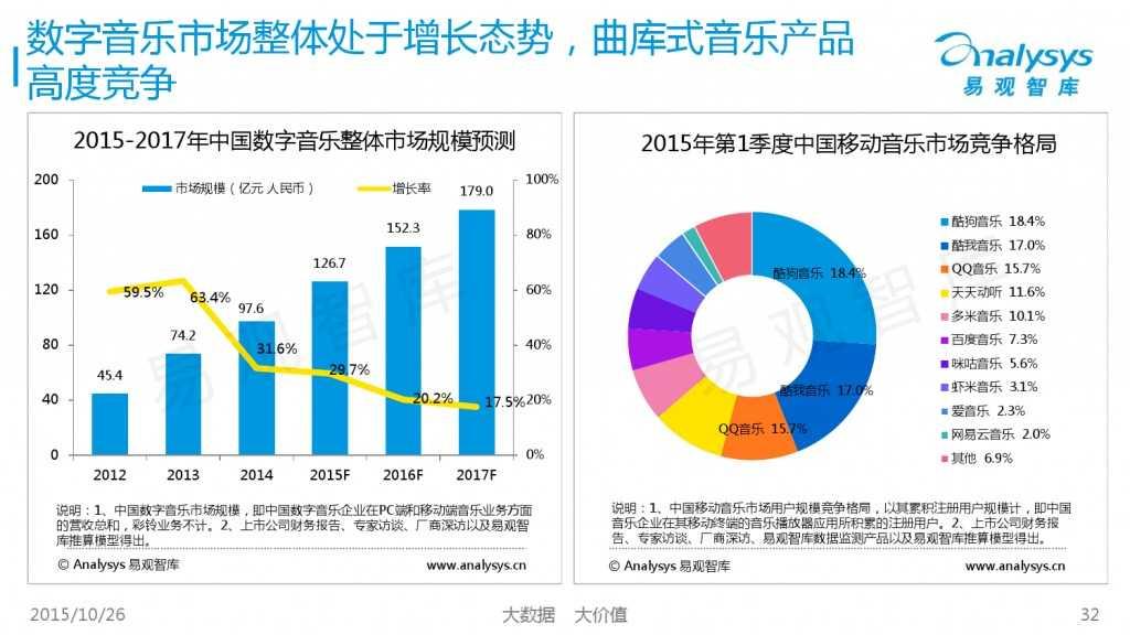 中国互动娱乐产业趋势研究报告2015-2016 01_000032