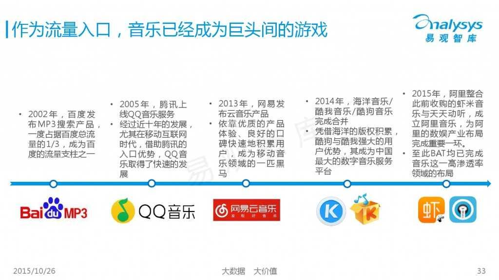 中国互动娱乐产业趋势研究报告2015-2016 01_000033