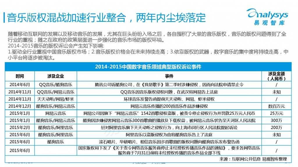 中国互动娱乐产业趋势研究报告2015-2016 01_000034