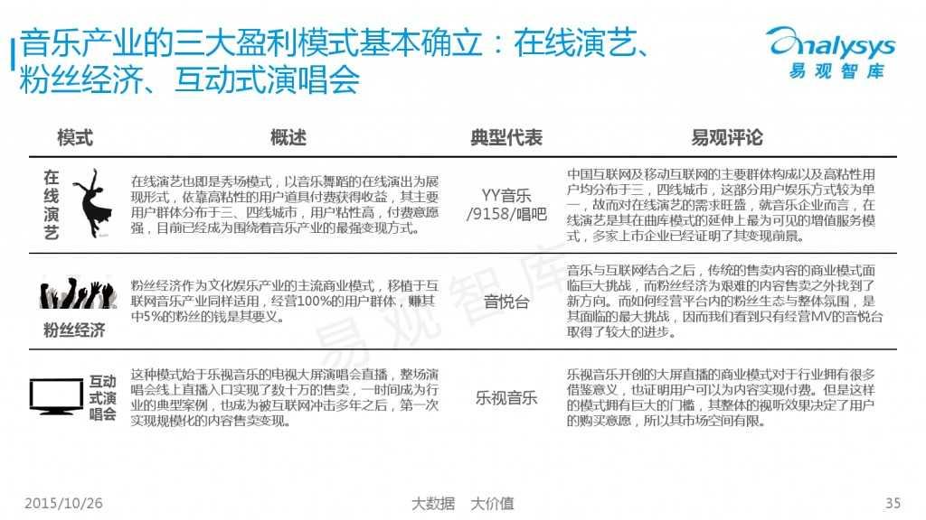 中国互动娱乐产业趋势研究报告2015-2016 01_000035