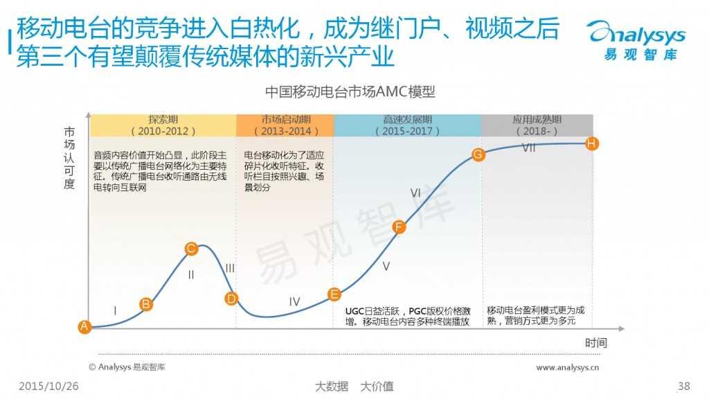 中国互动娱乐产业趋势研究报告2015-2016 01_000038