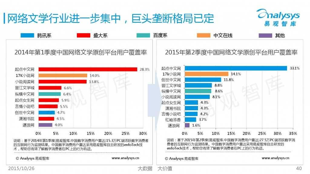 中国互动娱乐产业趋势研究报告2015-2016 01_000040