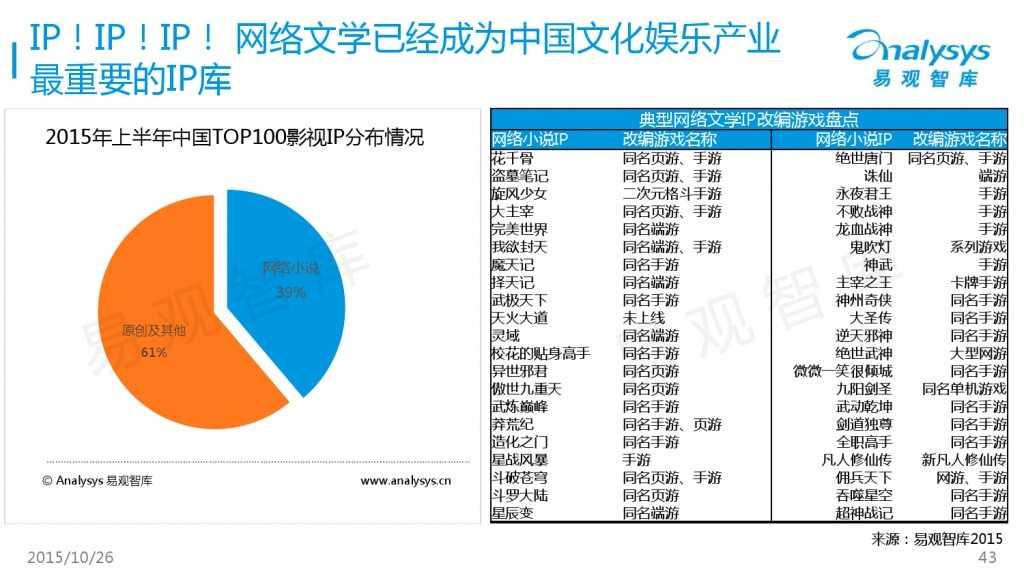 中国互动娱乐产业趋势研究报告2015-2016 01_000043