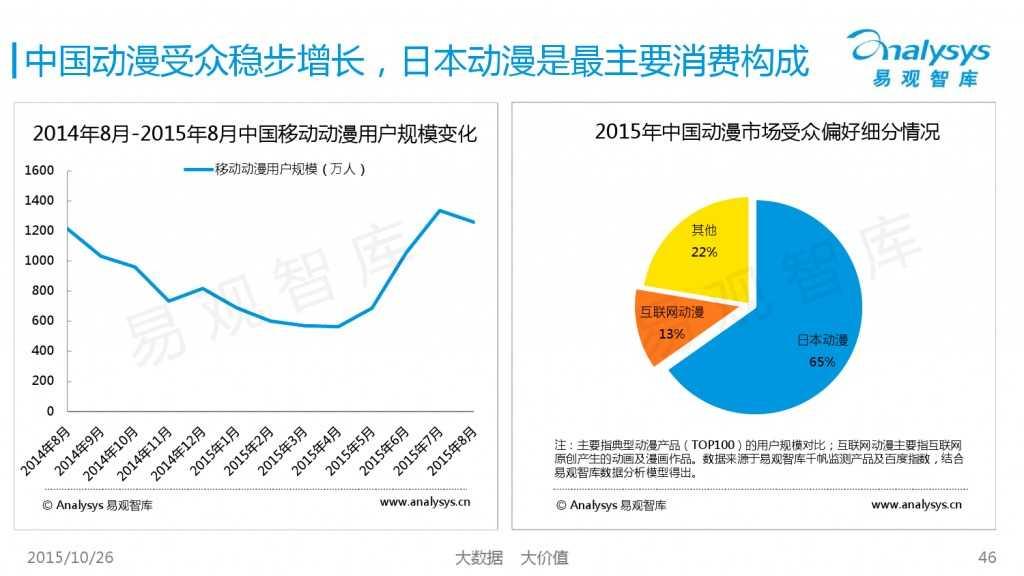 中国互动娱乐产业趋势研究报告2015-2016 01_000046