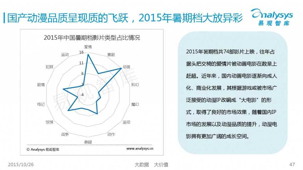 中国互动娱乐产业趋势研究报告2015-2016 01_000047